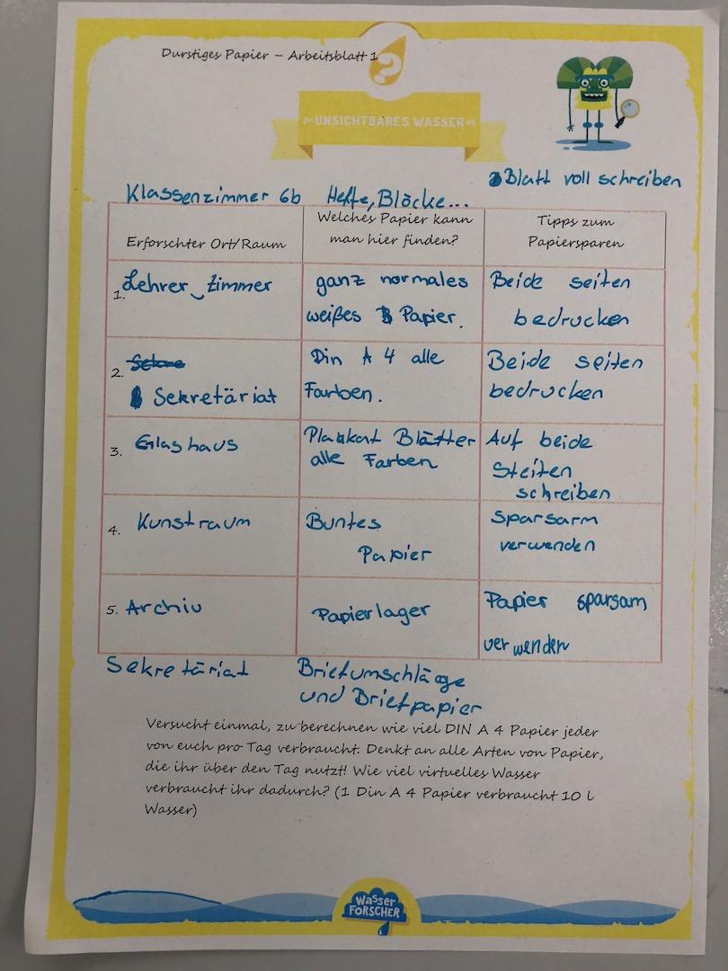 Klasse 6b: Wasserforscher-Durstiges Papier - Grafen-von-Sempt ...